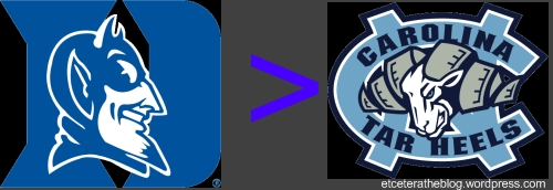 choose your blue duke vs unc
